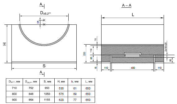 Опорные конструкции железобетонных трубопроводов тепловых сетей для канальной прокладки теплопроводов 9
