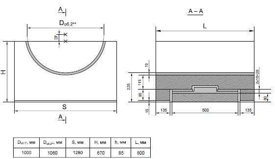 Опорные конструкции железобетонных трубопроводов тепловых сетей для канальной прокладки теплопроводов 10
