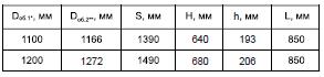 Опорные конструкции железобетонных трубопроводов тепловых сетей для канальной прокладки теплопроводов 12