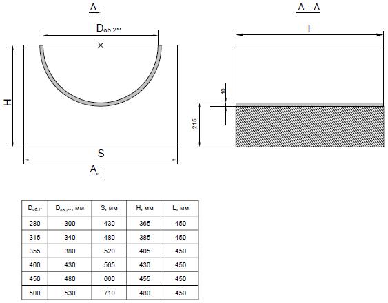 Опорные конструкции железобетонных трубопроводов тепловых сетей для канальной прокладки теплопроводов 17