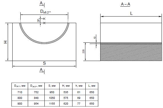Опорные конструкции железобетонных трубопроводов тепловых сетей для канальной прокладки теплопроводов 21